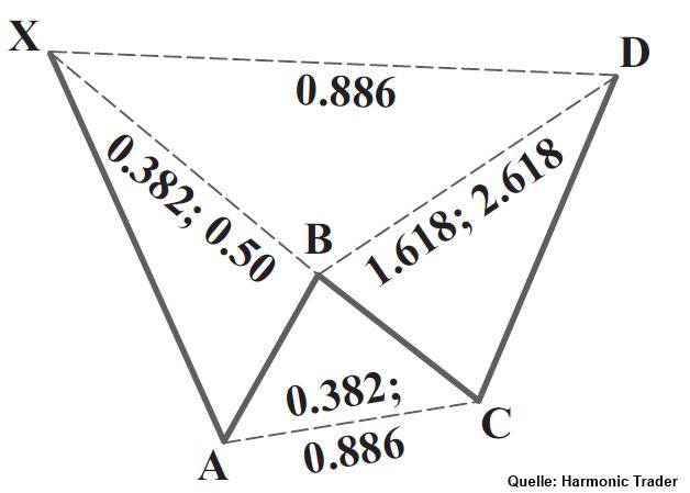Klicken Sie auf die Grafik für eine größere Ansicht  Name:dw2pxoa7.png Hits:4 Größe:32,4 KB ID:1082