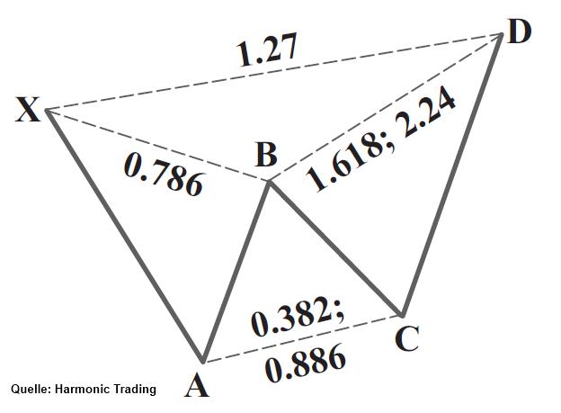 Klicken Sie auf die Grafik für eine größere Ansicht  Name:tqx9rsa9.png Hits:3 Größe:32,2 KB ID:1340