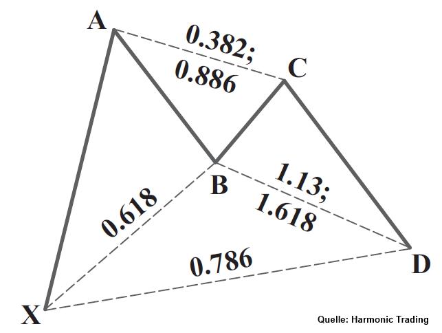 Klicken Sie auf die Grafik für eine größere Ansicht  Name:wi93hcff.png Hits:5 Größe:30,4 KB ID:1417