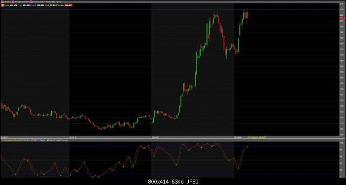 Klicken Sie auf die Grafik für eine größere Ansicht  Name:kaffe-preis-chart.jpg Hits:1 Größe:63,0 KB ID:1475