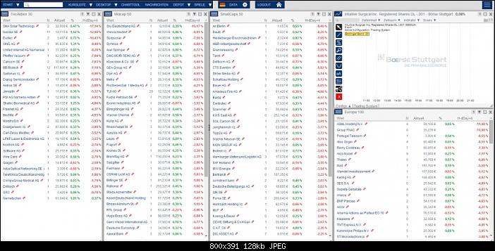 Klicken Sie auf die Grafik für eine größere Ansicht  Name:trading-desk-long-setup.jpg Hits:1 Größe:128,1 KB ID:1482