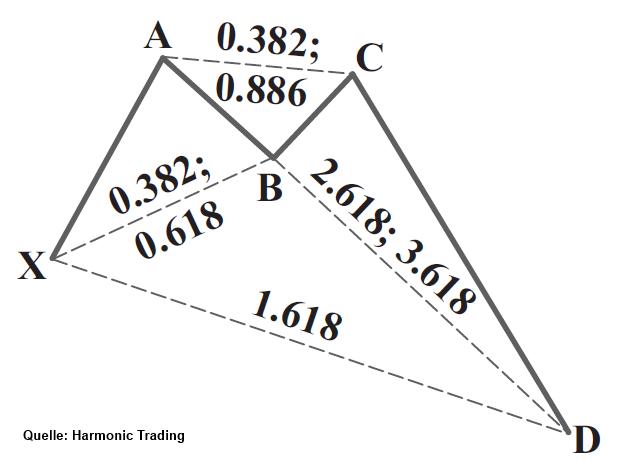 Klicken Sie auf die Grafik für eine größere Ansicht  Name:gzlacqo6.png Hits:4 Größe:31,4 KB ID:1872