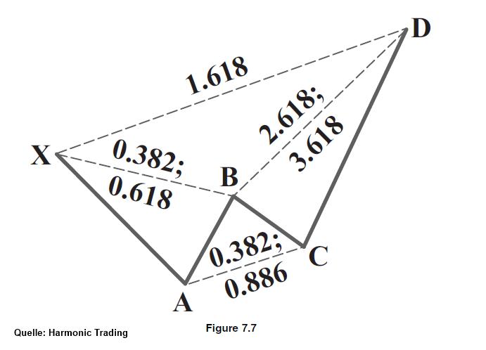 Klicken Sie auf die Grafik für eine größere Ansicht  Name:cb93e83cb6d6f38.png Hits:3 Größe:33,8 KB ID:2051