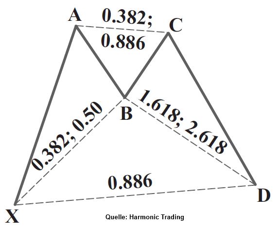 Klicken Sie auf die Grafik für eine größere Ansicht  Name:9edb9f5153f97143.png Hits:3 Größe:30,3 KB ID:2140