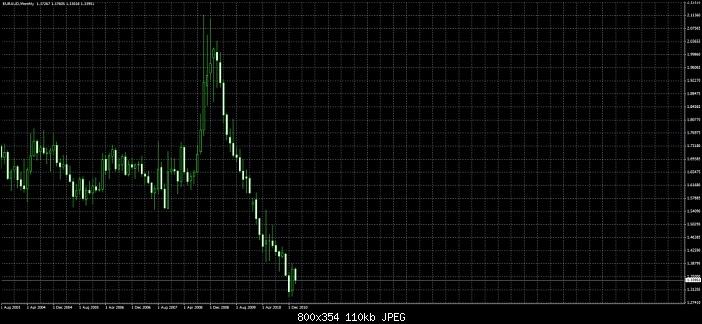 Klicken Sie auf die Grafik für eine größere Ansicht  Name:euraud-crash-forex.jpg Hits:45 Größe:110,3 KB ID:228