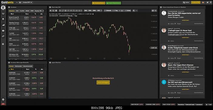 Klicken Sie auf die Grafik für eine größere Ansicht  Name:guidants-godmode-trader.jpg Hits:1 Größe:95,6 KB ID:2680