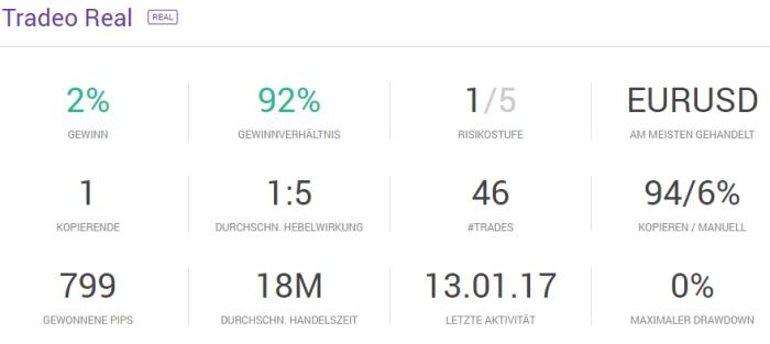Klicken Sie auf die Grafik für eine größere Ansicht  Name:tradeo-stats.jpg Hits:22 Größe:62,4 KB ID:2788