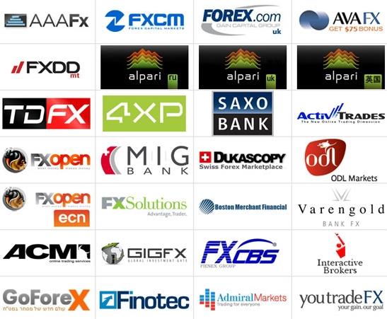 Klicken Sie auf die Grafik für eine größere Ansicht  Name:Forex-Broker-liste.jpg Hits:8 Größe:166,4 KB ID:2811