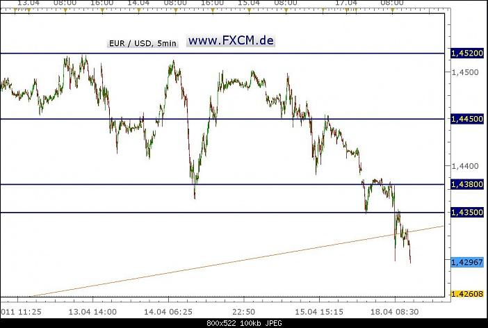 Klicken Sie auf die Grafik für eine größere Ansicht  Name:EURO Tag (18.04.)1.jpg Hits:33 Größe:99,5 KB ID:282