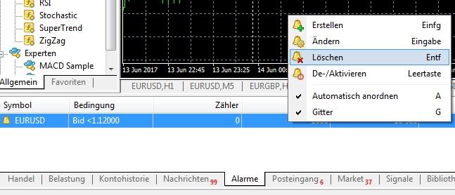 Klicken Sie auf die Grafik für eine größere Ansicht  Name:meta-trader-alarm-löschen.jpg Hits:4 Größe:118,4 KB ID:2834