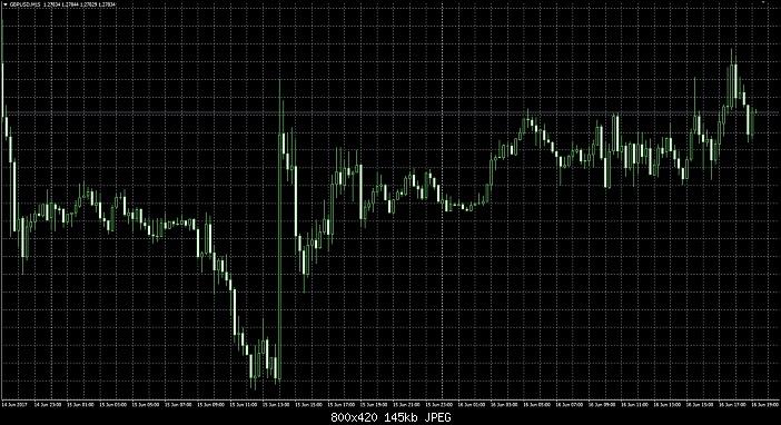 Klicken Sie auf die Grafik für eine größere Ansicht  Name:chart1.jpg Hits:3 Größe:145,5 KB ID:2837