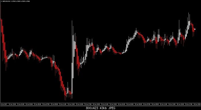 Klicken Sie auf die Grafik für eine größere Ansicht  Name:chart2.jpg Hits:5 Größe:43,3 KB ID:2838