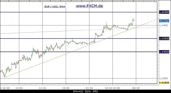 Klicken Sie auf die Grafik für eine größere Ansicht  Name:EURO Tag (20.04).jpg Hits:8 Größe:81,3 KB ID:284