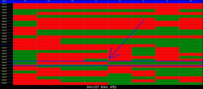 Klicken Sie auf die Grafik für eine größere Ansicht  Name:forex-trends-erkennen.jpg Hits:2 Größe:79,9 KB ID:2855