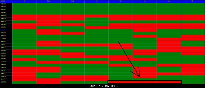 Klicken Sie auf die Grafik für eine größere Ansicht  Name:Forex Trend Übersicht.jpg Hits:1 Größe:75,6 KB ID:2857