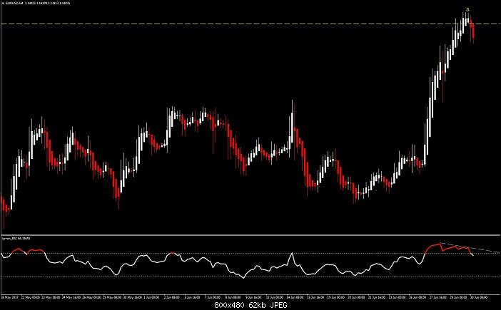 Klicken Sie auf die Grafik für eine größere Ansicht  Name:EUR USD.jpg Hits:2 Größe:62,0 KB ID:2868