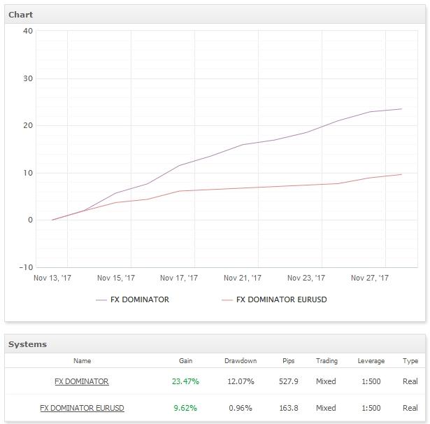 Klicken Sie auf die Grafik für eine größere Ansicht  Name:Performance-Dominator.jpg Hits:2 Größe:65,3 KB ID:2936