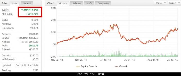 Klicken Sie auf die Grafik für eine größere Ansicht  Name:forex-growth-bot.jpg Hits:1 Größe:66,5 KB ID:3030