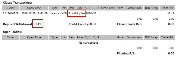 Klicken Sie auf die Grafik für eine größere Ansicht  Name:forex-trading-inactivity-fee.jpg Hits:5 Größe:69,1 KB ID:3124