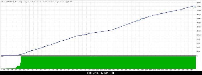 Klicken Sie auf die Grafik für eine größere Ansicht  Name:TesterGraph.jpg Hits:2 Größe:67,5 KB ID:3142