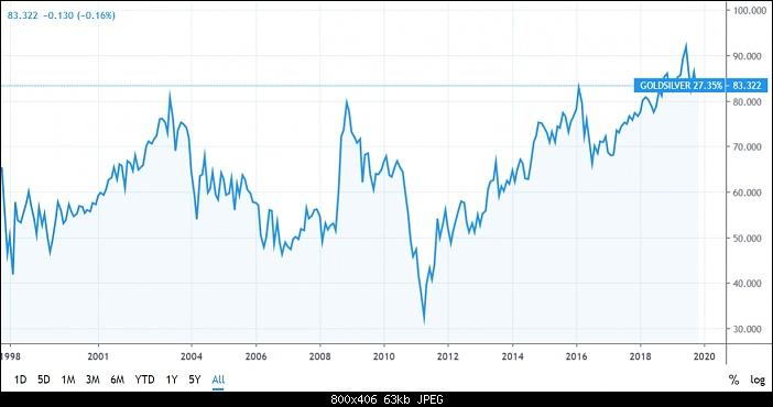 Klicken Sie auf die Grafik für eine größere Ansicht  Name:in-gold-oder-silber-investieren.jpg Hits:2 Größe:62,6 KB ID:3172