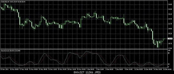 Klicken Sie auf die Grafik für eine größere Ansicht  Name:Silver Spot Chart.jpg Hits:4 Größe:111,8 KB ID:432