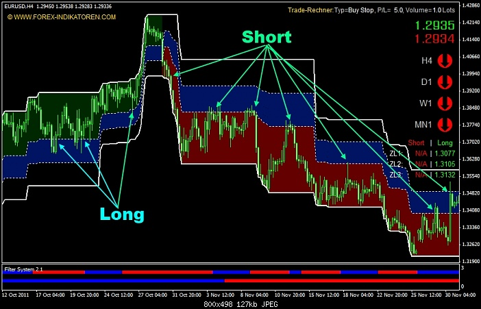 Klicken Sie auf die Grafik für eine größere Ansicht  Name:trading-setups.jpg Hits:5 Größe:127,0 KB ID:455