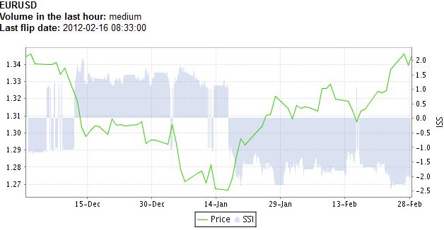Klicken Sie auf die Grafik für eine größere Ansicht  Name:SSI_2012-02-28_2_body_Picture_7.png Hits:15 Größe:26,9 KB ID:524