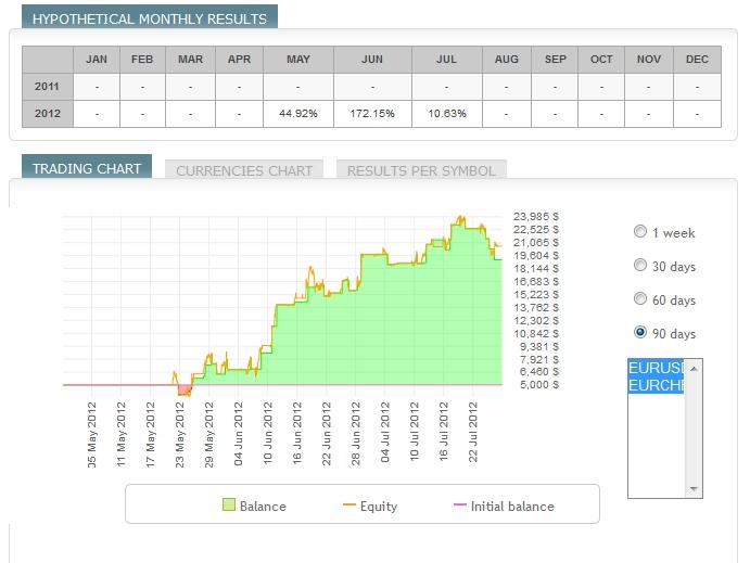 Klicken Sie auf die Grafik für eine größere Ansicht  Name:forex-account-verdoppen.jpg Hits:9 Größe:136,1 KB ID:640