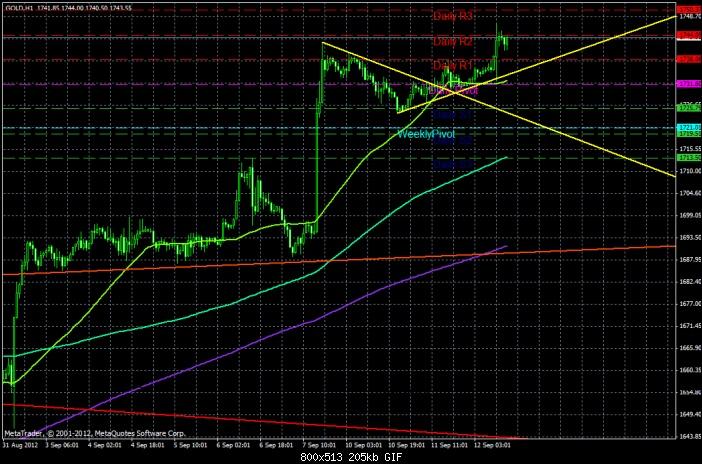 Klicken Sie auf die Grafik für eine größere Ansicht  Name:gold-h1-20120912.jpg Hits:3 Größe:204,8 KB ID:662
