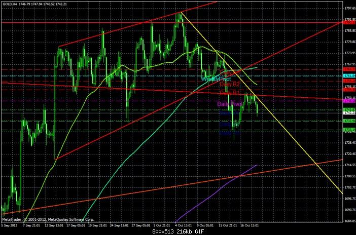 Klicken Sie auf die Grafik für eine größere Ansicht  Name:gold-h4-20121018.jpg Hits:1 Größe:215,6 KB ID:684