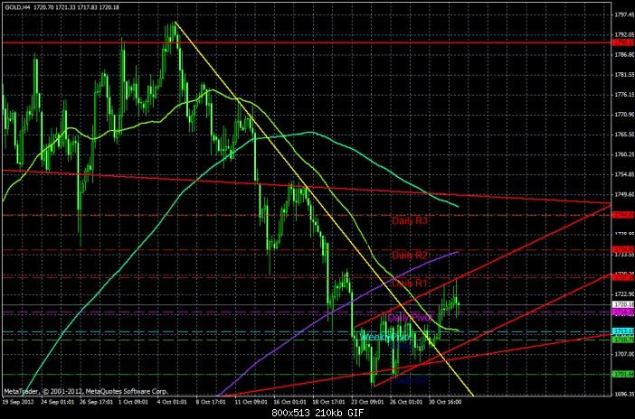 Klicken Sie auf die Grafik für eine größere Ansicht  Name:gold-h4-20121101.jpg Hits:1 Größe:210,5 KB ID:698