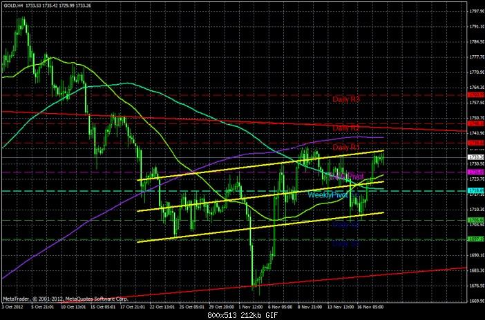 Klicken Sie auf die Grafik für eine größere Ansicht  Name:gold-h4-20121120.jpg Hits:1 Größe:211,9 KB ID:709