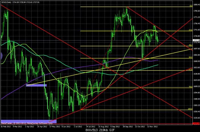 Klicken Sie auf die Grafik für eine größere Ansicht  Name:gold-d1-20121203.jpg Hits:1 Größe:219,3 KB ID:717