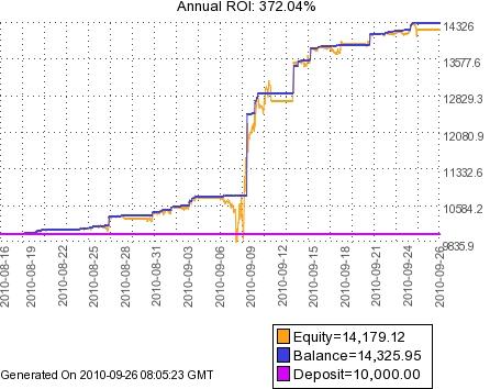 Klicken Sie auf die Grafik für eine größere Ansicht  Name:kbm1screen.jpg Hits:328 Größe:107,3 KB ID:73