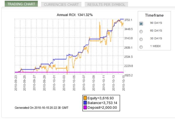 Klicken Sie auf die Grafik für eine größere Ansicht  Name:1000pipsdaily.jpg Hits:412 Größe:110,9 KB ID:85